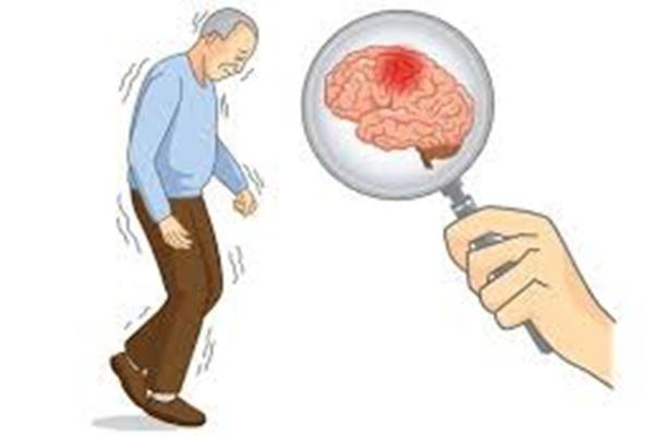Neurozorg Parkinson